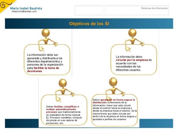 Objetivos de los SI Deben  garantizar en forma segura la distribución  conveniente de la información, hacer que esta circu...