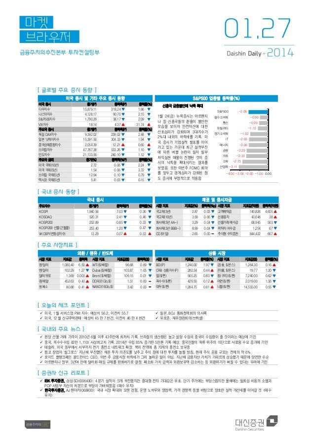 01.27  마켓 브라우저 금융주치의추진본부 투자컨설팅부  Daishin Daily +  2014  [ 글로벌 주요 증시 동향 ] 미국 증시 및 기타 주요 증시 동향 미국 증시 다우지수 나스닥지수 S&P500지수 VIX...