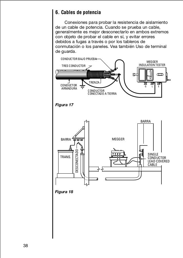 25810178 Megger Aislamiento Electrico