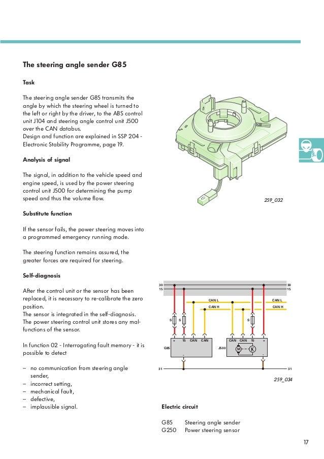 259 Ephs  U2013 Electrically Powered Hydraulic Steering