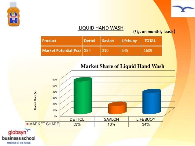 marketing project on lifebuoy soap Marketing project report on lux soap - free download as powerpoint presentation (ppt), pdf file (pdf), text file (txt) or view presentation slides online.