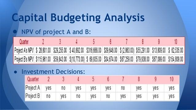 Budget management analysis hcs 571