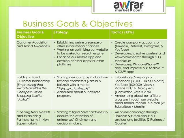 AwfarMarket Online Marketing Plan