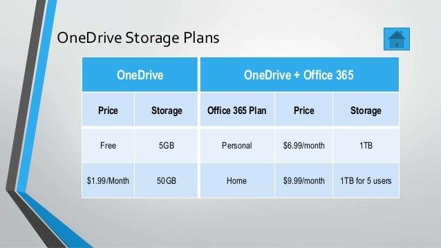 OneDrive Presentation
