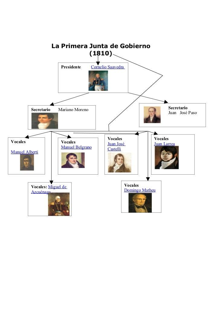 La Primera Junta de Gobierno                                  (1810)                         Presidente      Cornelio Saav...