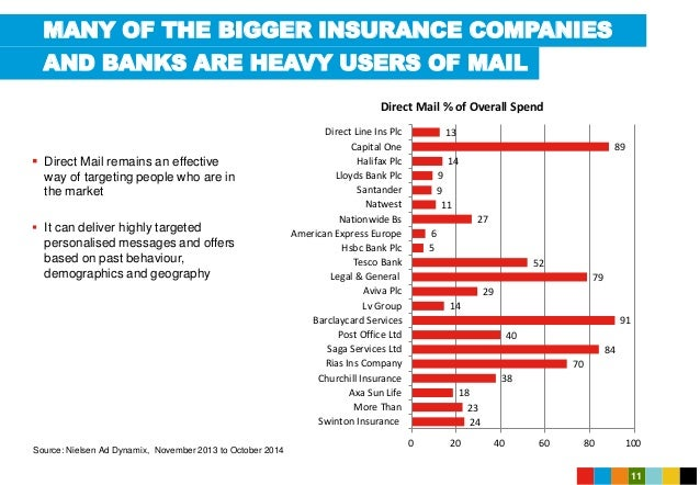 privatisation of insurance sector Recent privatisation has brought in new players in the market – almost all of them with foreign partners table 45 below lists the equity share capital of insurance companies in the financial years 2001-02 and 2002-03 there was a substantial injection of equity capital in the private sector in life insurance in non-life.