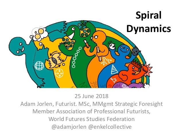 SPIRAL DYNAMICS 25 June 2018 Adam Jorlen, Futurist. MSc, MMgmt Strategic Foresight Member Association of Professional Futu...