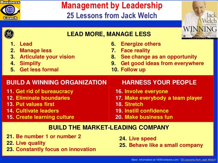 assessment of jack welch as a Assessment & survey center: - jack welch while ceo of ge read our flipping the assessment process can also be used as a follow-up to formal coaching and to.