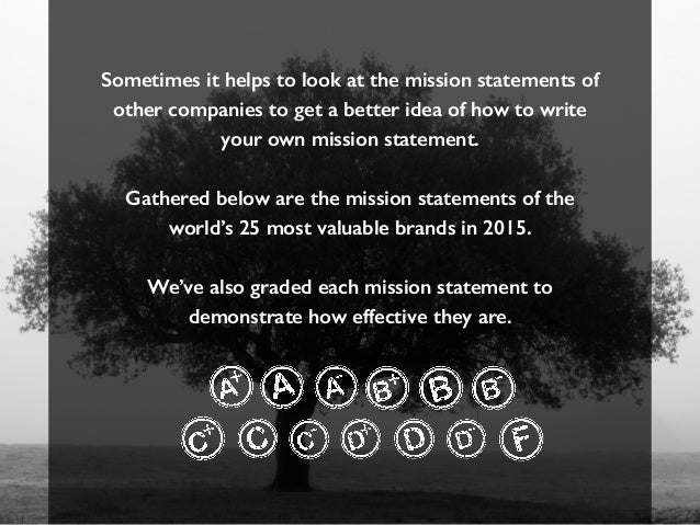 how to write your own mission statement