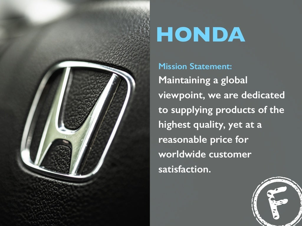 Marketing Plan of Honda