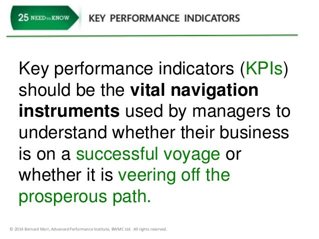 25 KPIs Every Manager Needs To Know Slide 2