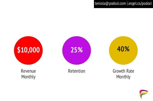 $10,000 25% Revenue Monthly Retention 40% Growth Rate Monthly angel.co/podoziteniola@podozi.com |