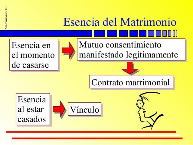 Consentimiento Matrimonial Catolico Formula : El sacramento del matrimonio uno con una para siempre