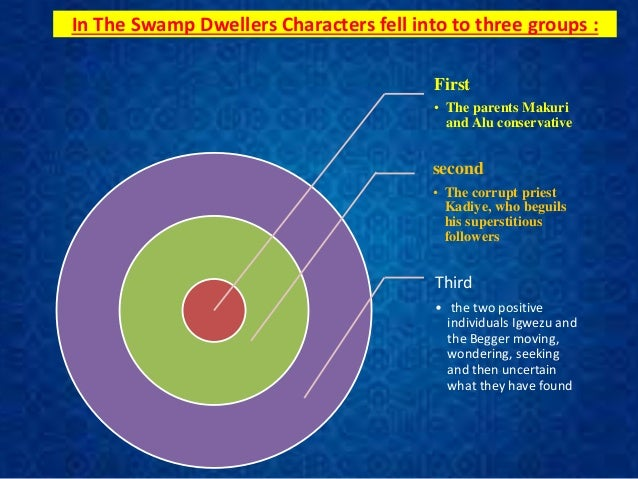 summary of the swamp dwellers This presentation is about the concept of tradition and modernity as well as beckettian dramatic features in the swamp dwellers.