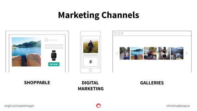 scop.io Marketing Channels christina@scop.ioangel.co/scopioimages GALLERIESSHOPPABLE DIGITAL MARKETING #BUY NOW