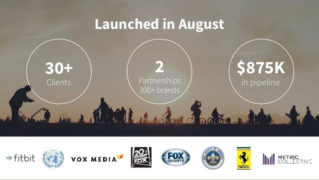 Launched in August 30+ Clients 2 Partnerships 300+ brands $875K in pipeline