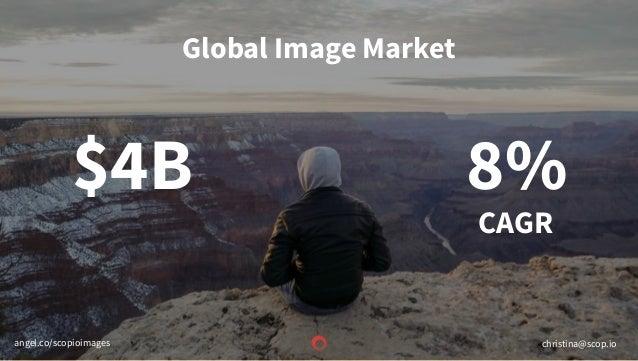 Global Image Market 8%$4B angel.co/scopioimages CAGR christina@scop.io
