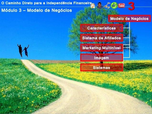 O Caminho Direto para a Independência Financeira Módulo 3 – Modelo de Negócios Modelo de Negócios Características Sistema ...
