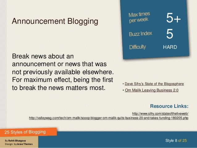 By Rohit Bhargava Design: by Jesse Thomas Announcement Blogging 5+ 5 HARD Break news about an announcement or news that wa...