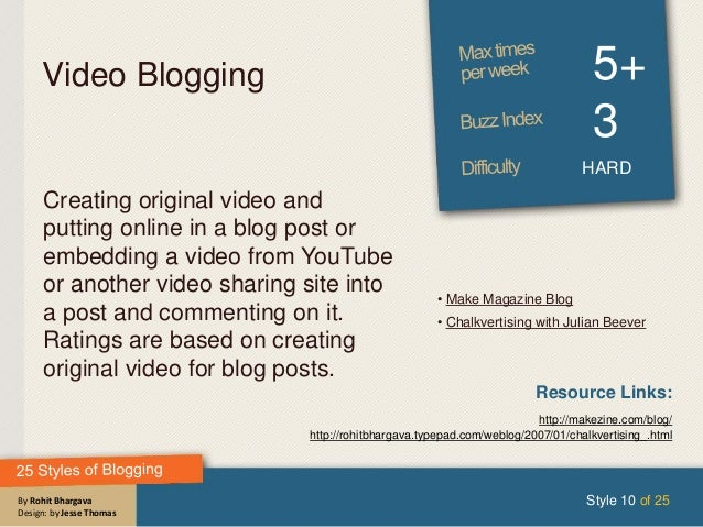 By Rohit Bhargava Design: by Jesse Thomas Video Blogging 5+ 3 HARD Creating original video and putting online in a blog po...