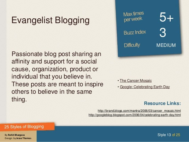 By Rohit Bhargava Design: by Jesse Thomas Evangelist Blogging 5+ 3 MEDIUM Passionate blog post sharing an affinity and sup...