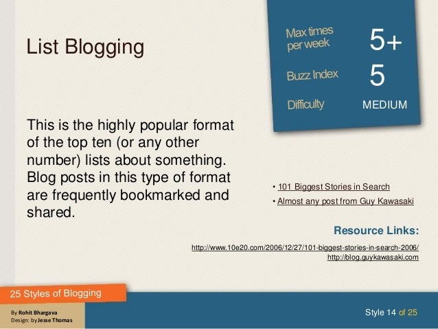 By Rohit Bhargava Design: by Jesse Thomas List Blogging 5+ 5 MEDIUM This is the highly popular format of the top ten (or a...