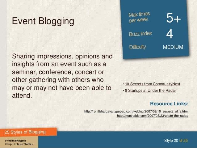 By Rohit Bhargava Design: by Jesse Thomas Event Blogging 5+ 4 MEDIUM Sharing impressions, opinions and insights from an ev...