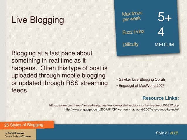 By Rohit Bhargava Design: by Jesse Thomas Live Blogging 5+ 4 MEDIUM Blogging at a fast pace about something in real time a...
