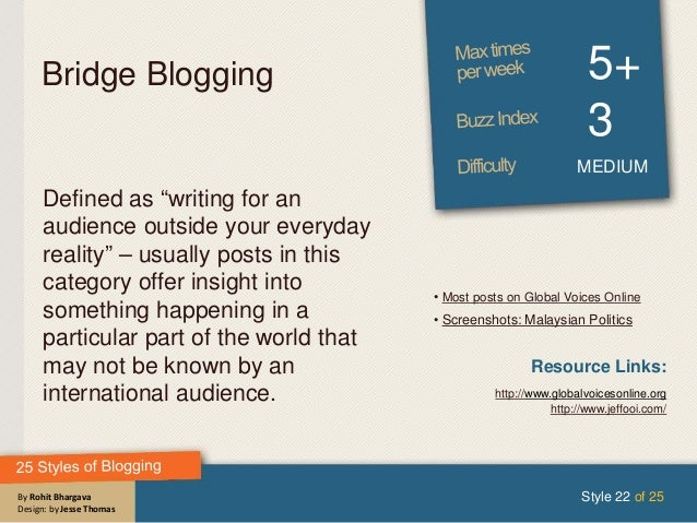 """By Rohit Bhargava Design: by Jesse Thomas Bridge Blogging 5+ 3 MEDIUM Defined as """"writing for an audience outside your eve..."""