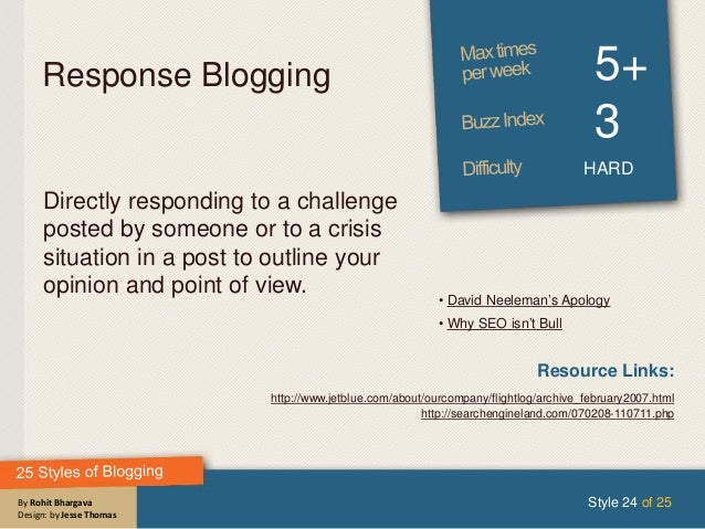 By Rohit Bhargava Design: by Jesse Thomas Response Blogging 5+ 3 HARD Directly responding to a challenge posted by someone...