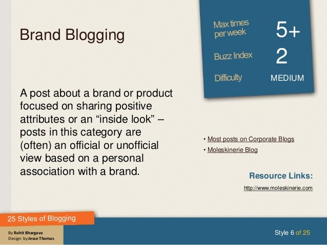 By Rohit Bhargava Design: by Jesse Thomas Brand Blogging 5+ 2 MEDIUM A post about a brand or product focused on sharing po...