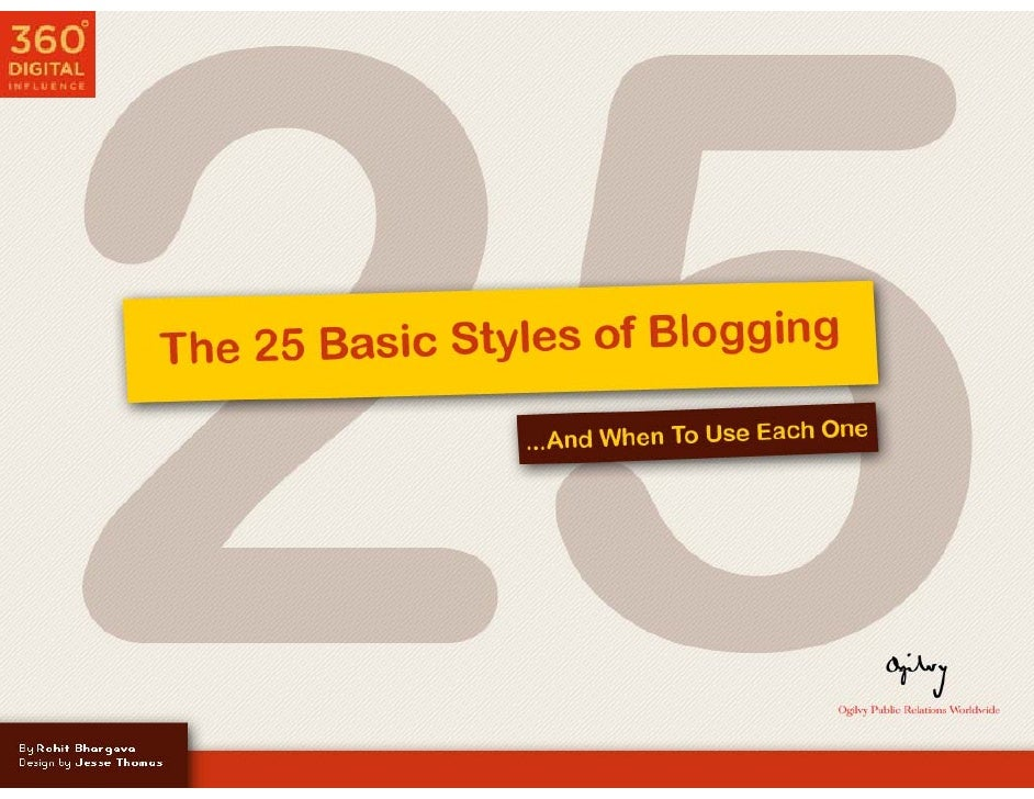 Each style has a suggestion for the maximum times it should be used per week to avoid having stale blog content.   This ra...