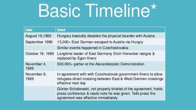 east german leader demonstrated against in 1989