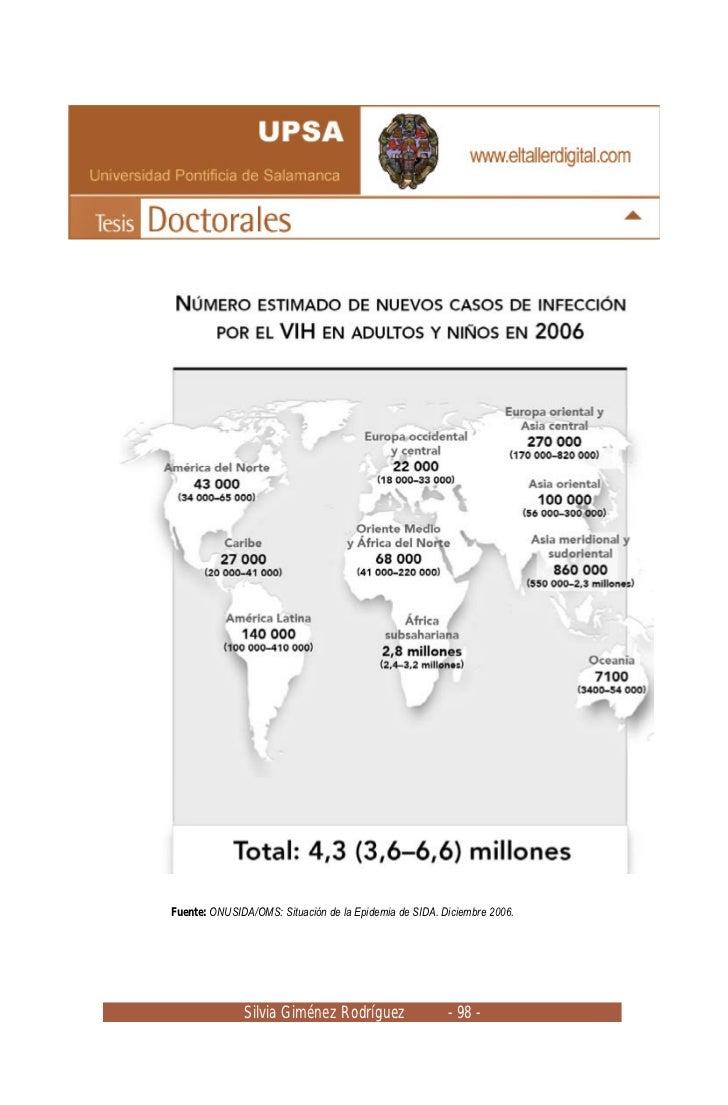 Fuente: ONUSIDA/OMS: Situación de la Epidemia de SIDA. Diciembre 2006.              Silvia Giménez Rodríguez              ...