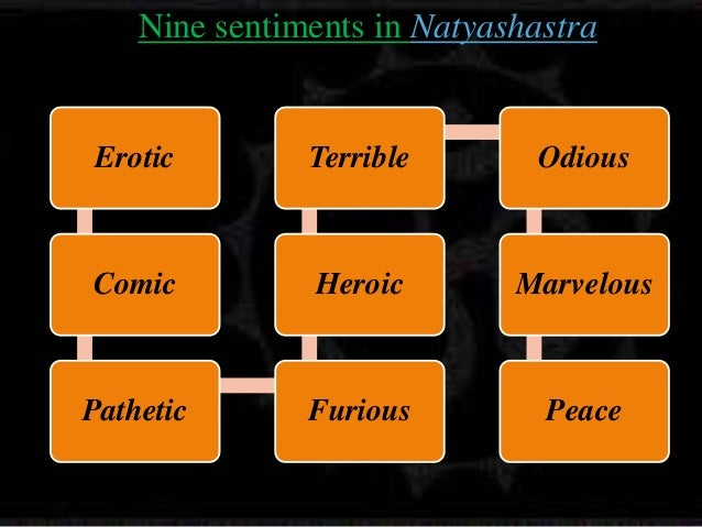 natya shastra chapter 6 pdf