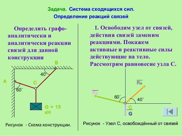 Техническая механика решение задач пара сил задачи на синтез белка с решением егэ