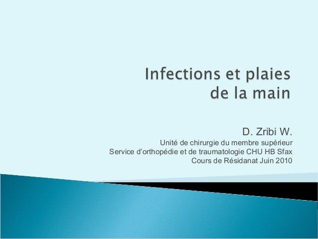 D. Zribi W. Unité de chirurgie du membre supérieur Service d'orthopédie et de traumatologie CHU HB Sfax Cours de Résidanat...