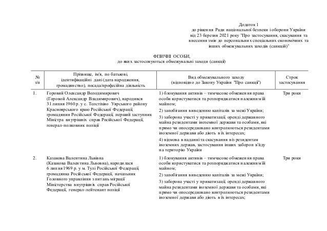 """Додаток 1 до рішення Ради національної безпеки і оборони України від 23 березня 2021 року """"Про застосування, скасування та..."""