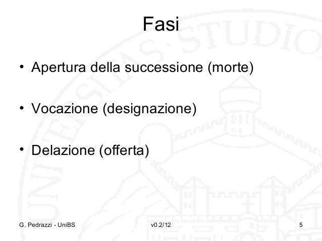 ... 5. Fasi U2022 Apertura Della Successione ...