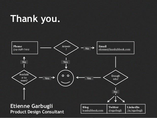 Thank you. Etienne Garbugli Product Design Consultant Answer ? Phone 514-298-7102 Availabl e to meet? Email etienne@leanb2...