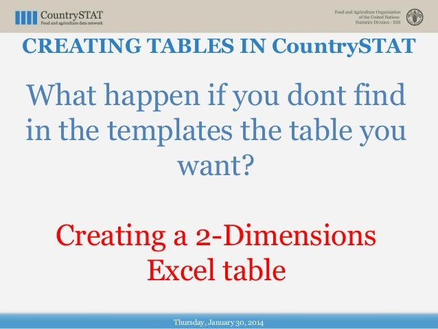 What happen if you dont find in the templates the table you want? Creating a 2-Dimensions Excel table Thursday, January 30...