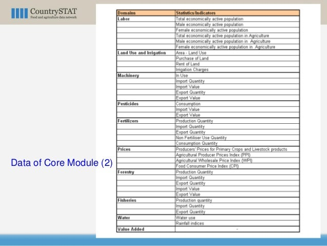 Data of Core Module (2)