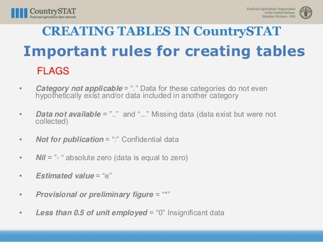"""Important rules for creating tables FLAGS • Category not applicable = """"."""" Data for these categories do not even hypothetic..."""