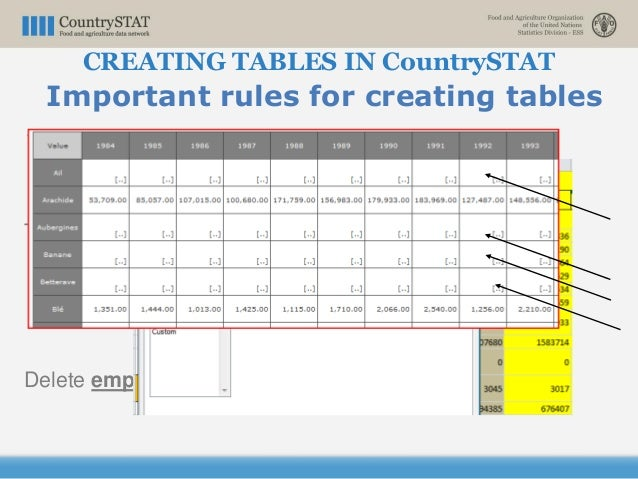 Important rules for creating tables The Excel spreadsheet must be formatted as text The title of the Excel file should NOT...