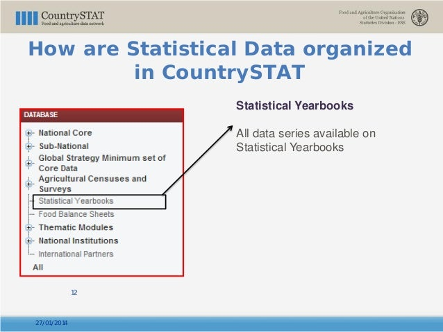 27/01/2014 12 Statistical Yearbooks All data series available on Statistical Yearbooks How are Statistical Data organized ...