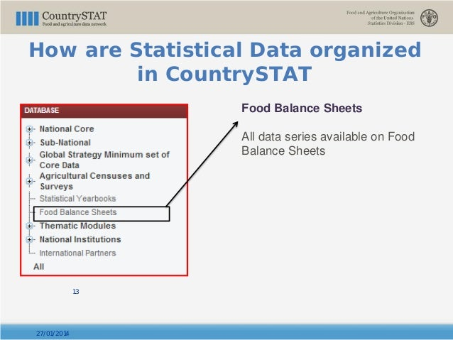 27/01/2014 13 Food Balance Sheets All data series available on Food Balance Sheets How are Statistical Data organized in C...