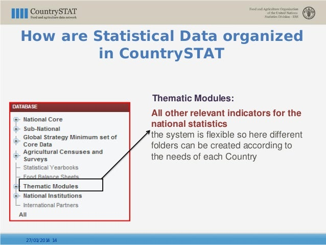 Thematic Modules: All other relevant indicators for the national statistics the system is flexible so here different folde...