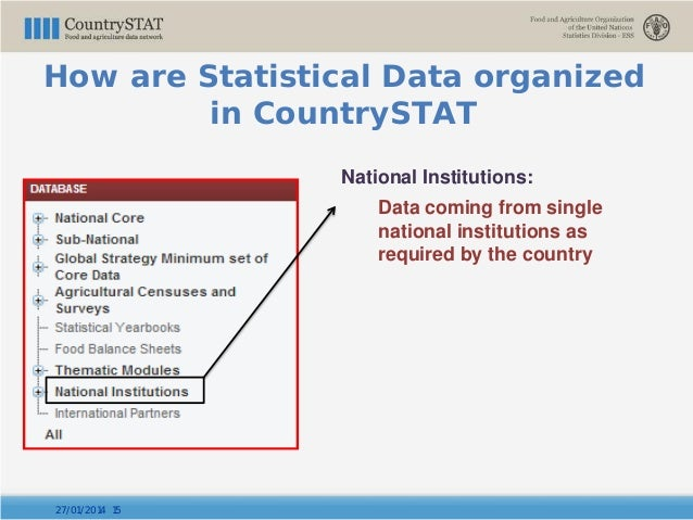 National Institutions: Data coming from single national institutions as required by the country 27/01/2014 15 How are Stat...