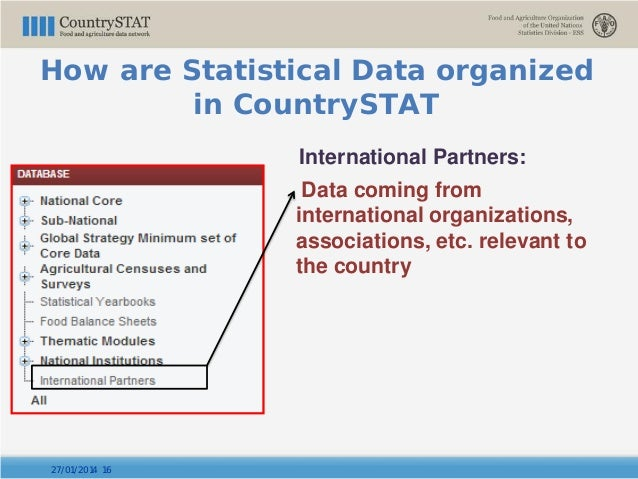 International Partners: Data coming from international organizations, associations, etc. relevant to the country 27/01/201...