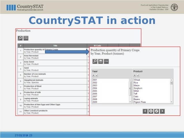 27/01/2014 23 CountrySTAT in action